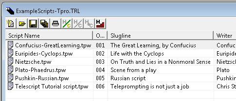 Newsroom Toolbar